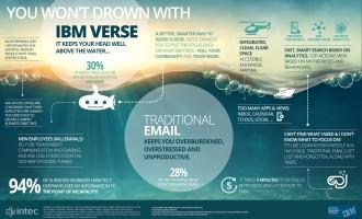 IBM-Verse-Infographic2-330x200.jpg