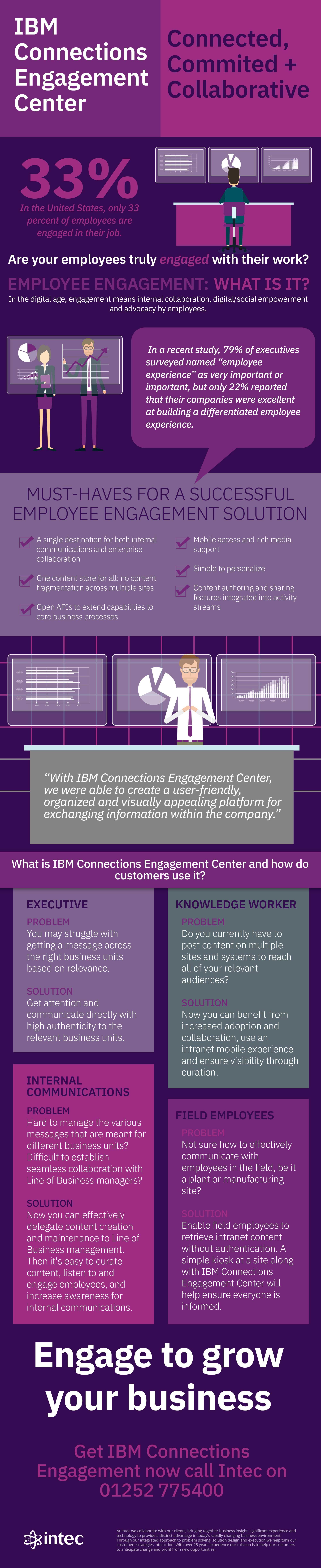 Infographics - Intec Systems   IBM Platinum Business Partner