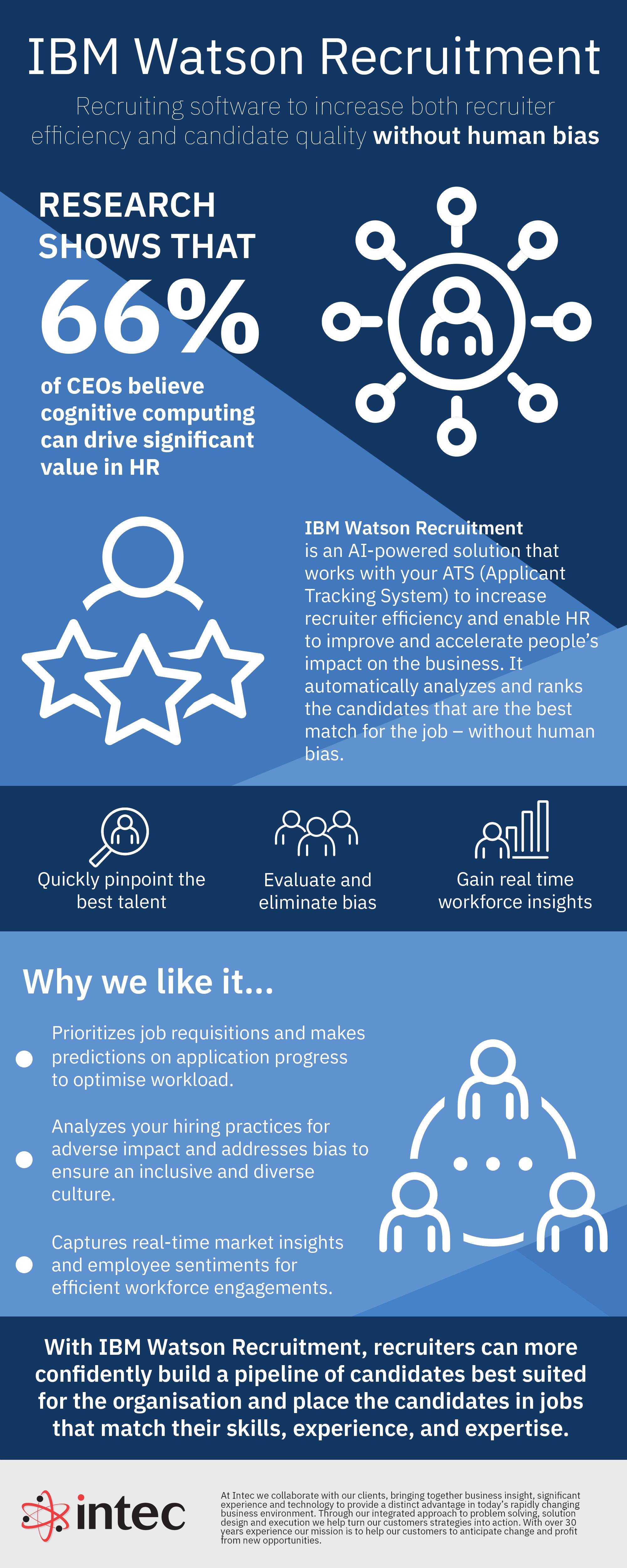 IBM Watson Recruitment