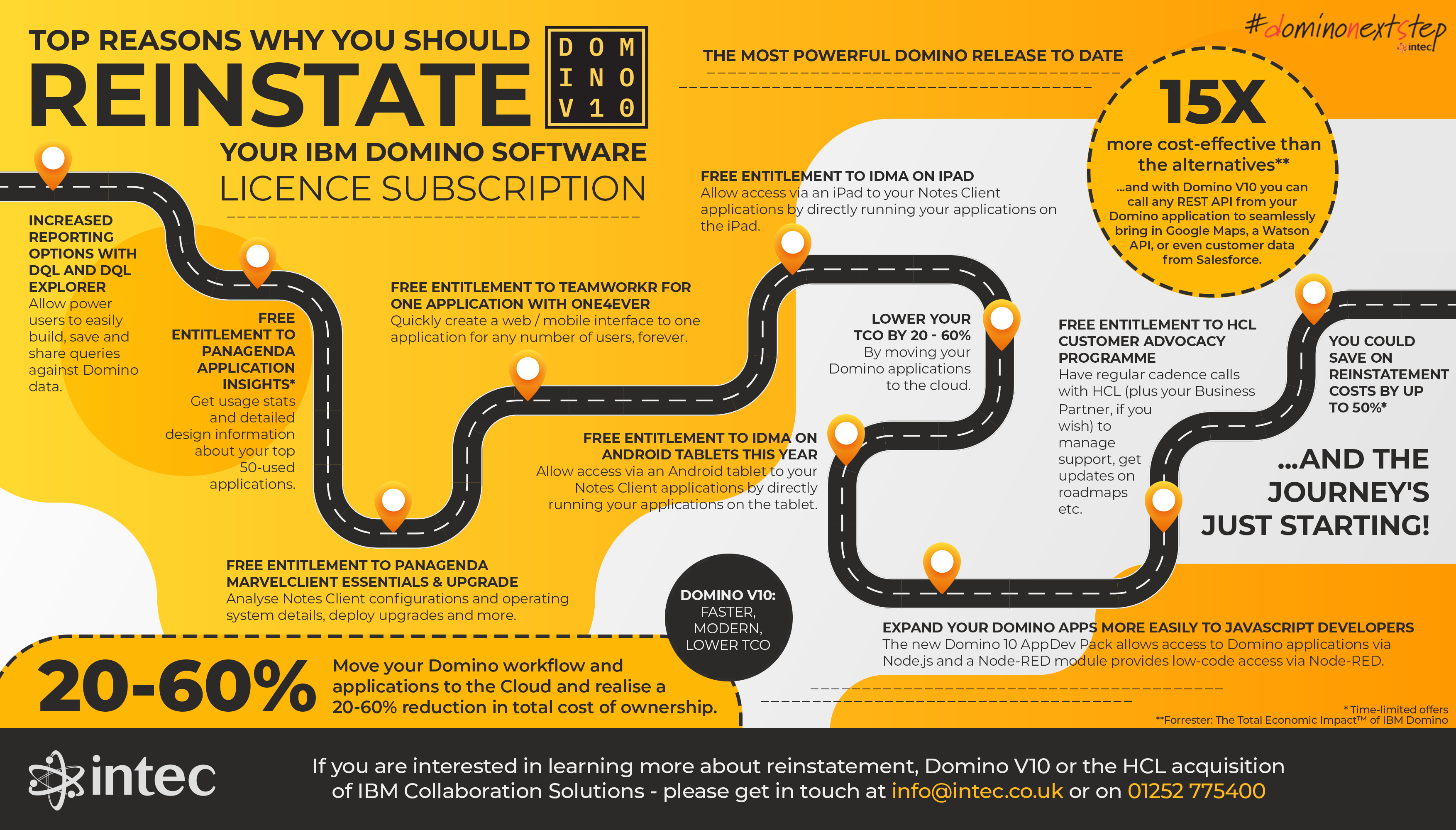 Top Reasons Why You Should Reinstate Your IBM Domino Software Licence Subscription