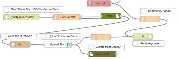 Modernising Domino Applications: Technical Deep Dive Part Three
