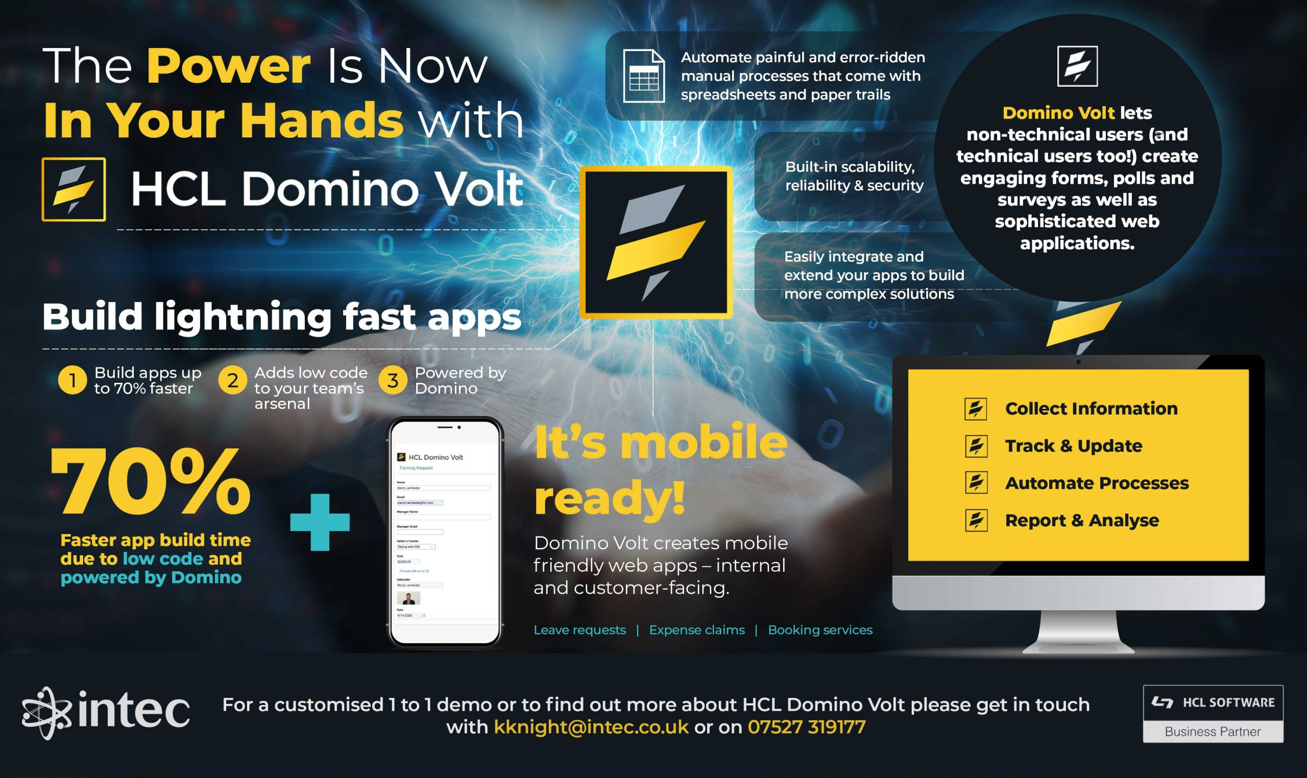 HCL Domino Volt Infographic